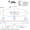 sunrider85-full_full_full_blackwings-8-8-pro-wave-teahupoo_1434456421_350x350